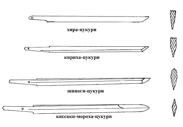 Виды мечей
