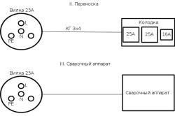 Схема последовательности подключения сварочного аппарата