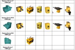 Варианты комплектации приводов