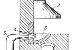 Схема кузнечного горна: 1 — вытяжная труба; 2 — вытяжной колпак; 3 — коробка горна; 4 — фурма; 5 — трубопровод от вентилятора для дутья.