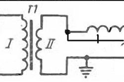 Схема сварочного аппарата переменного тока