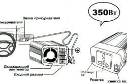 Инструкция по использованию инвертора.