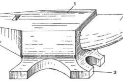 Двурогая наковальня: 1 — лицо (наличник); 2 — рог; 3 основание; 4 — хвост.
