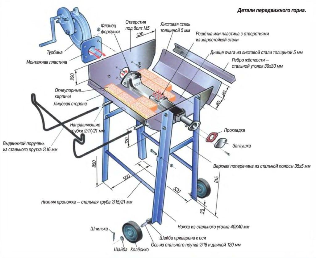 Схема устройства передвижного горна открытого типа