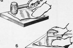 Схема правки листового металла