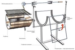 Схема изготовления мангала из металлической бочки