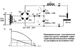 Схема самодельного сварочного аппарата постоянного тока