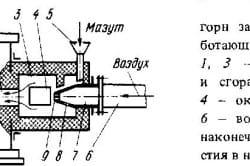 Схема стационарного горна закрытого типа