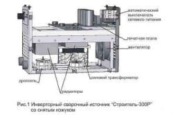 Принципиальная электрическая схема инверторной сварки