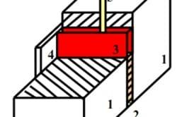 Рисунок 3. Схема шлаковой сварки