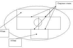 Схема сварных стыков