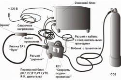 Конструкция самодельного сварочного полуавтомата