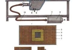 Схема устройства промышленного горна