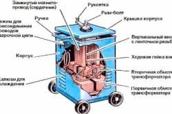Схема устройства сварочного трансформатора