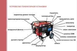 Устройство генераторной установки