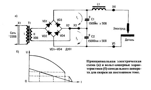 Принципиальная электрическая схема сварочного трансформатора