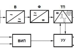Функциональная схема аппарата