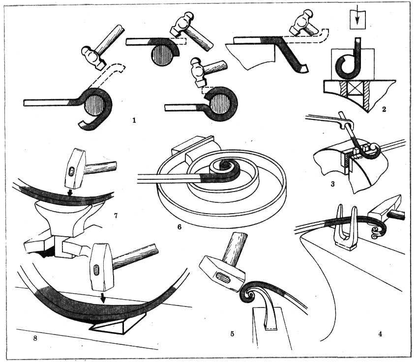 Чертежи инструментов для холодной ковки