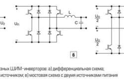 Структуры однофазных ШИМ инверторов