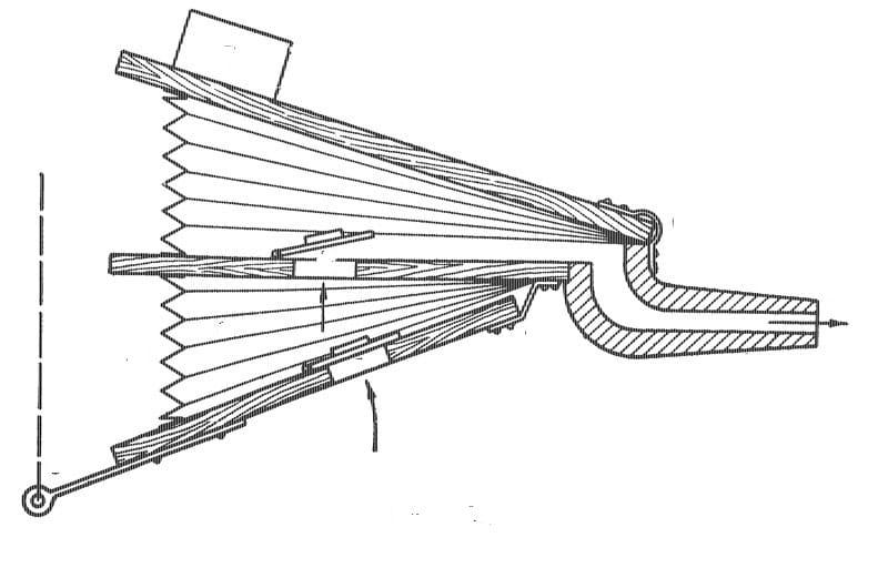 Схема меха для раздува