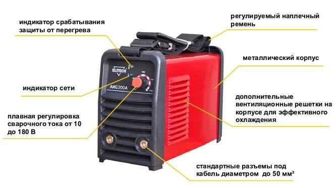 Схема устройства инвертора.