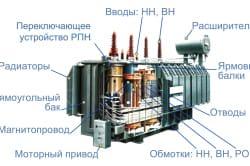 Схема конструкции трансформатора