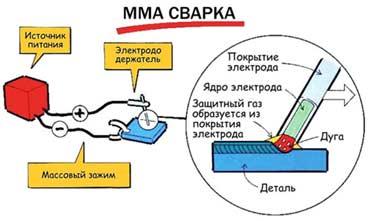 Схема подключения инвертора к аккумулятору