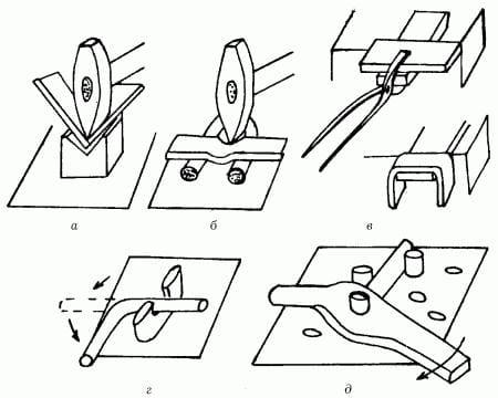 Изготовление кованой подставки