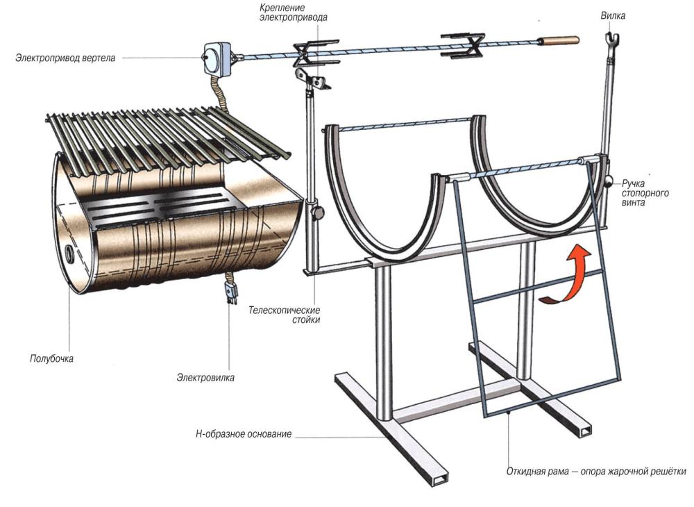 Что можно сделать из металлической трубы своими руками