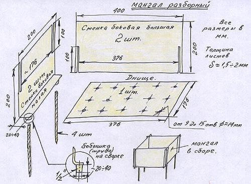 Схема устройства разборного металлического мангала