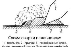 Схема сварки паяльником