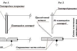 Схема сварки плавящимися и не плавящимися электродами