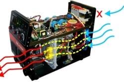 Схема тоннельной вентиляции инвертора.