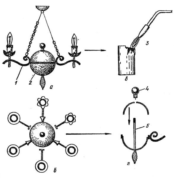 Схема кованного светильника: а