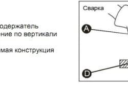 Схема угла сварки при помощи электрода.