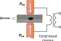 Схема самодельной точечной сварки.