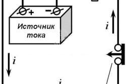 Схема прохождения электротока по проводнику в сварке