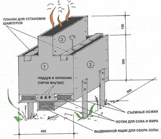 Схема устройства переносного