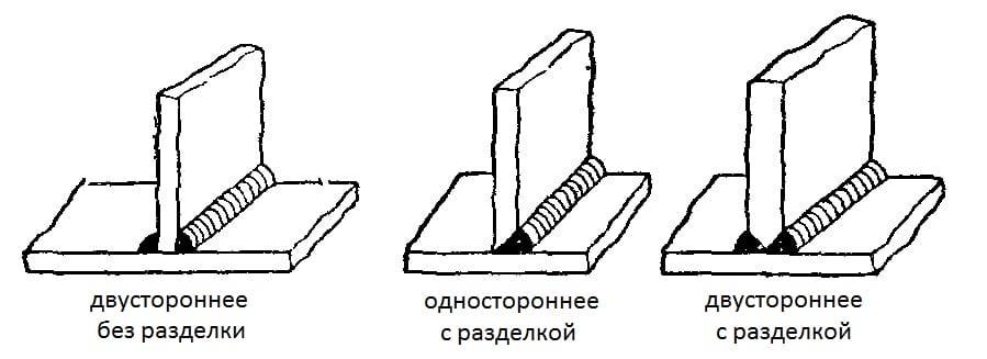 Варианты сварных соединений