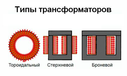 Расчет тороидальный трансформатор своими руками 141